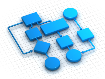 iStock_flow-chart_leanManufacturing-Blog